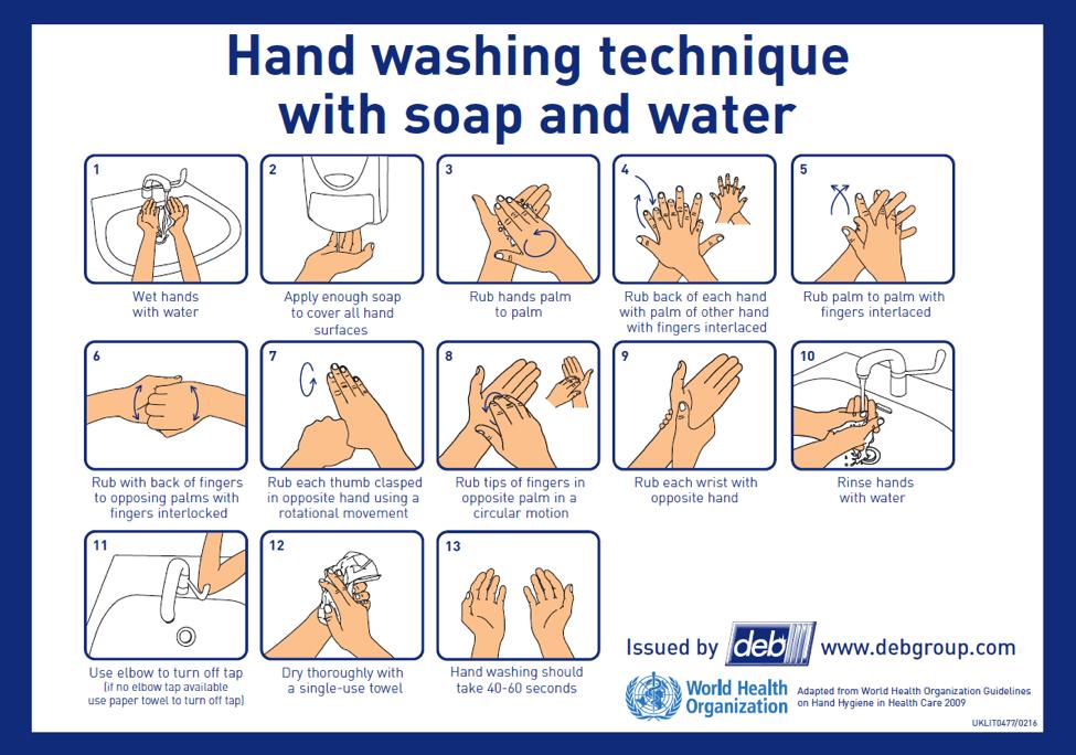 コロナウイルスを防ぐためにWHOに従って10段階の手を洗う方法